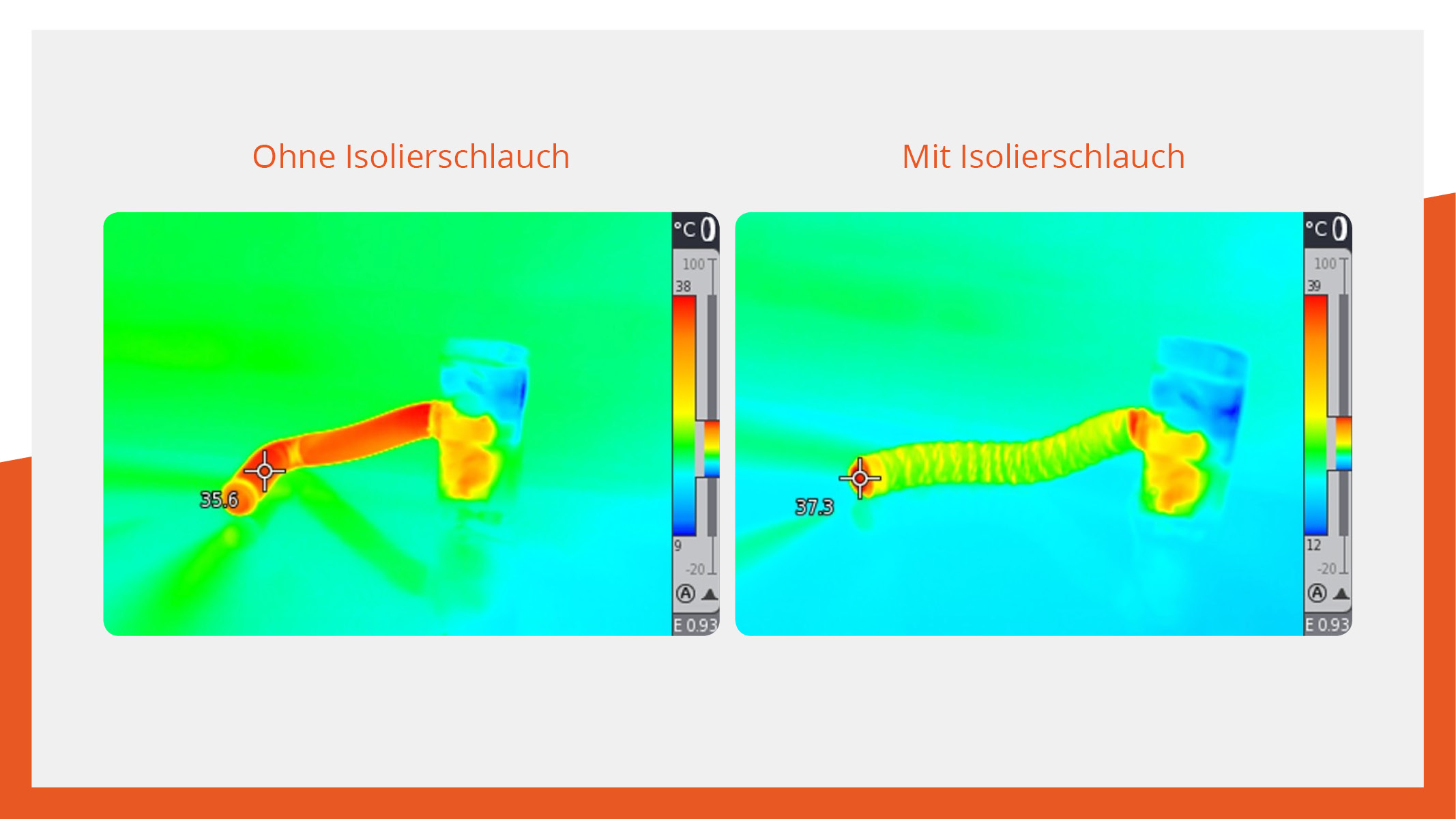 Thermoisolierschlauch-Klimagerät